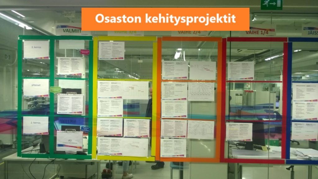 """Profiant - Kai Mäenpää - Osaston kehitysprojektien """"valkotaulu"""""""
